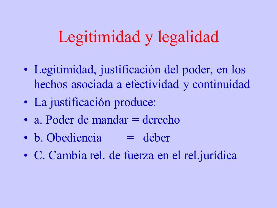Legitimidad y legalidad Legitimidad, justificación del poder, en los hechos asociada a efectividad y continuidad La justificación produce: a. Poder de