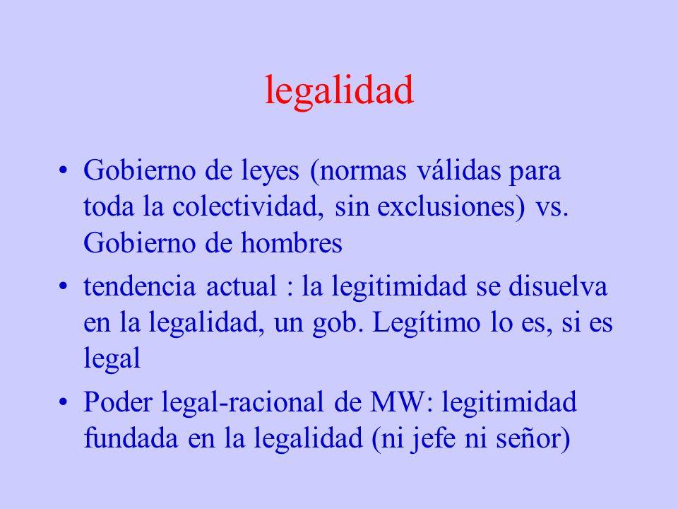 legalidad Gobierno de leyes (normas válidas para toda la colectividad, sin exclusiones) vs. Gobierno de hombres tendencia actual : la legitimidad se d