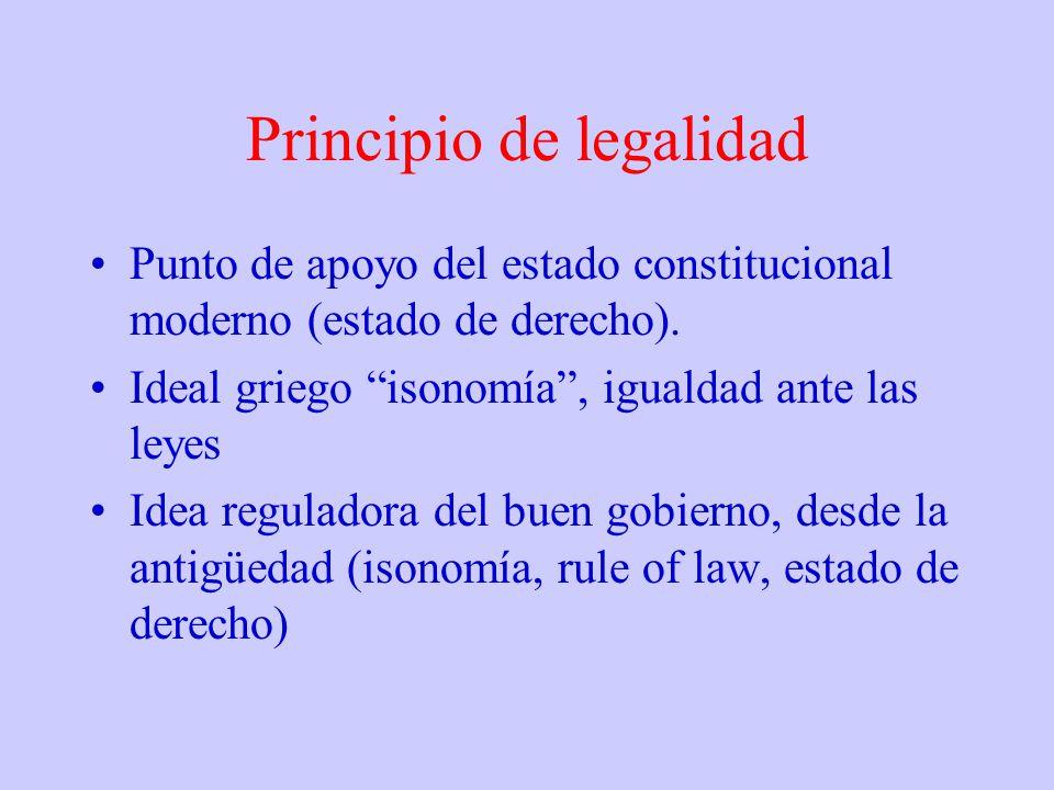 Principio de legalidad Punto de apoyo del estado constitucional moderno (estado de derecho). Ideal griego isonomía, igualdad ante las leyes Idea regul