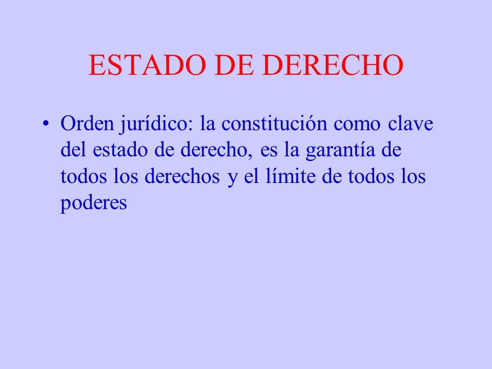 ESTADO DE DERECHO Orden jurídico: la constitución como clave del estado de derecho, es la garantía de todos los derechos y el límite de todos los pode