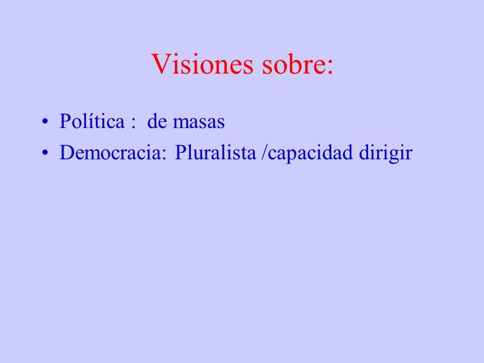 Visiones sobre: Política : de masas Democracia: Pluralista /capacidad dirigir
