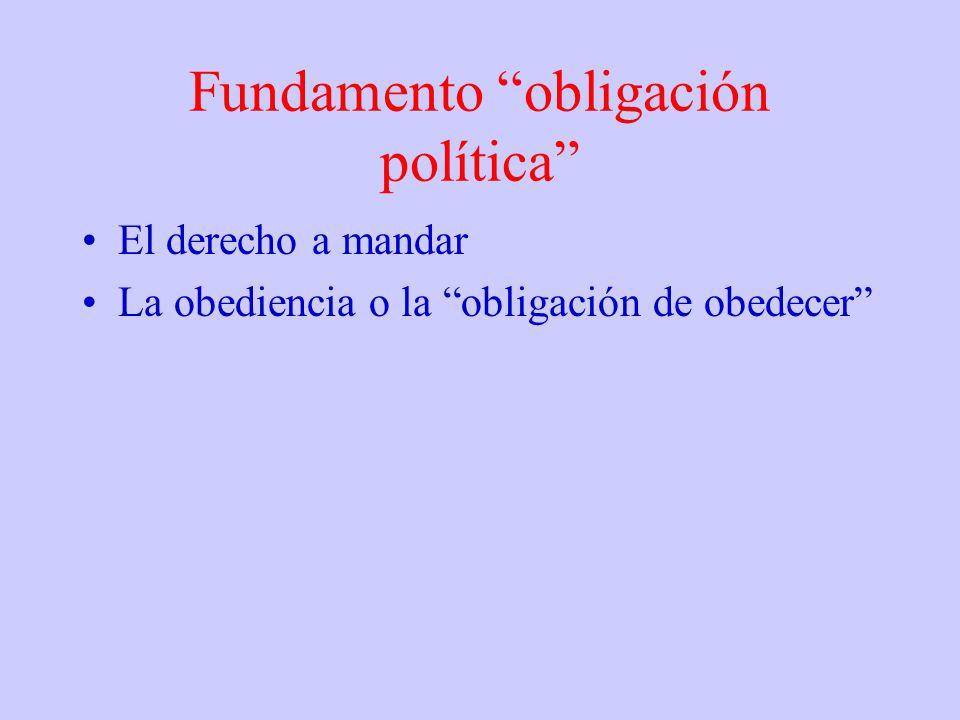 Fundamento obligación política El derecho a mandar La obediencia o la obligación de obedecer