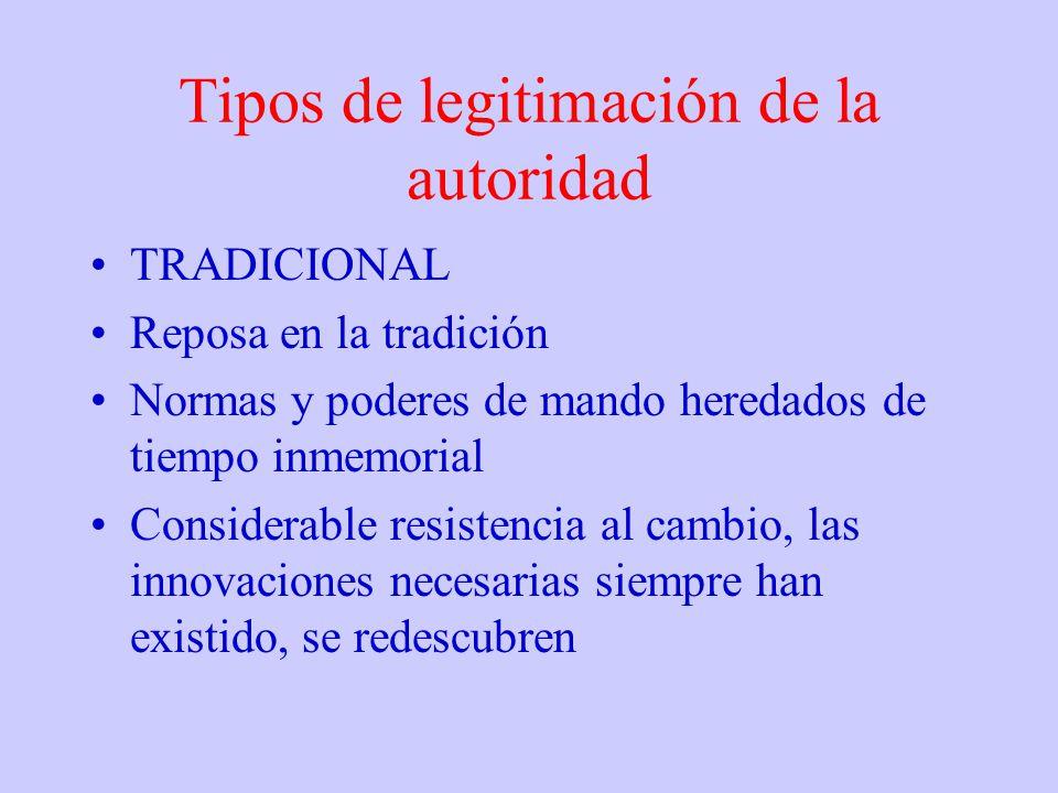 Tipos de legitimación de la autoridad TRADICIONAL Reposa en la tradición Normas y poderes de mando heredados de tiempo inmemorial Considerable resiste