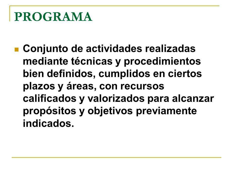 PROGRAMA Conjunto de actividades realizadas mediante técnicas y procedimientos bien definidos, cumplidos en ciertos plazos y áreas, con recursos calif