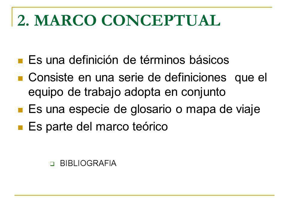 2. MARCO CONCEPTUAL Es una definición de términos básicos Consiste en una serie de definiciones que el equipo de trabajo adopta en conjunto Es una esp