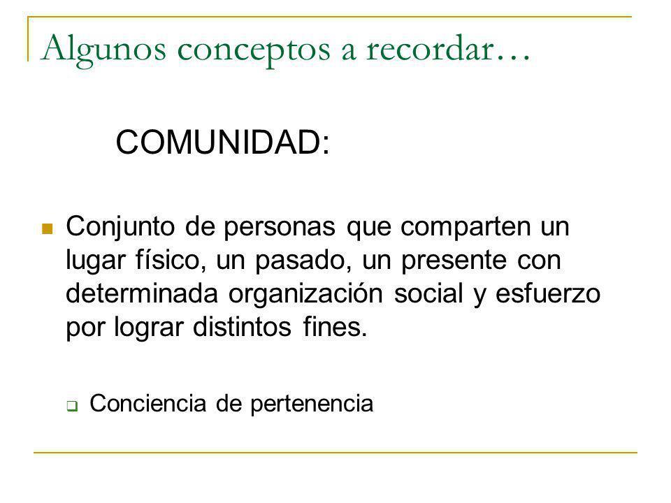 Algunos conceptos a recordar… COMUNIDAD: Conjunto de personas que comparten un lugar físico, un pasado, un presente con determinada organización socia