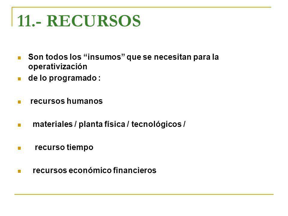 11.- RECURSOS Son todos los insumos que se necesitan para la operativización de lo programado : recursos humanos materiales / planta física / tecnológ