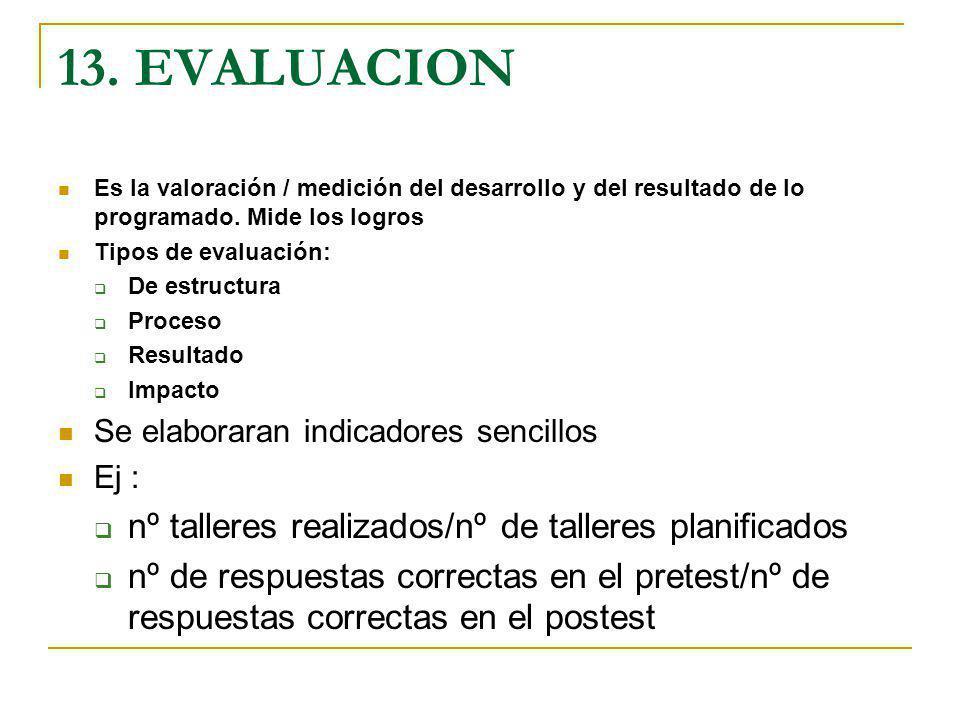 13. EVALUACION Es la valoración / medición del desarrollo y del resultado de lo programado. Mide los logros Tipos de evaluación: De estructura Proceso