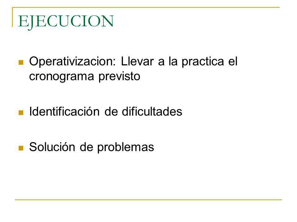 EJECUCION Operativizacion: Llevar a la practica el cronograma previsto Identificación de dificultades Solución de problemas