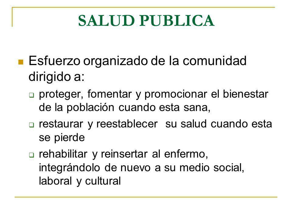 SALUD PUBLICA Esfuerzo organizado de la comunidad dirigido a: proteger, fomentar y promocionar el bienestar de la población cuando esta sana, restaura