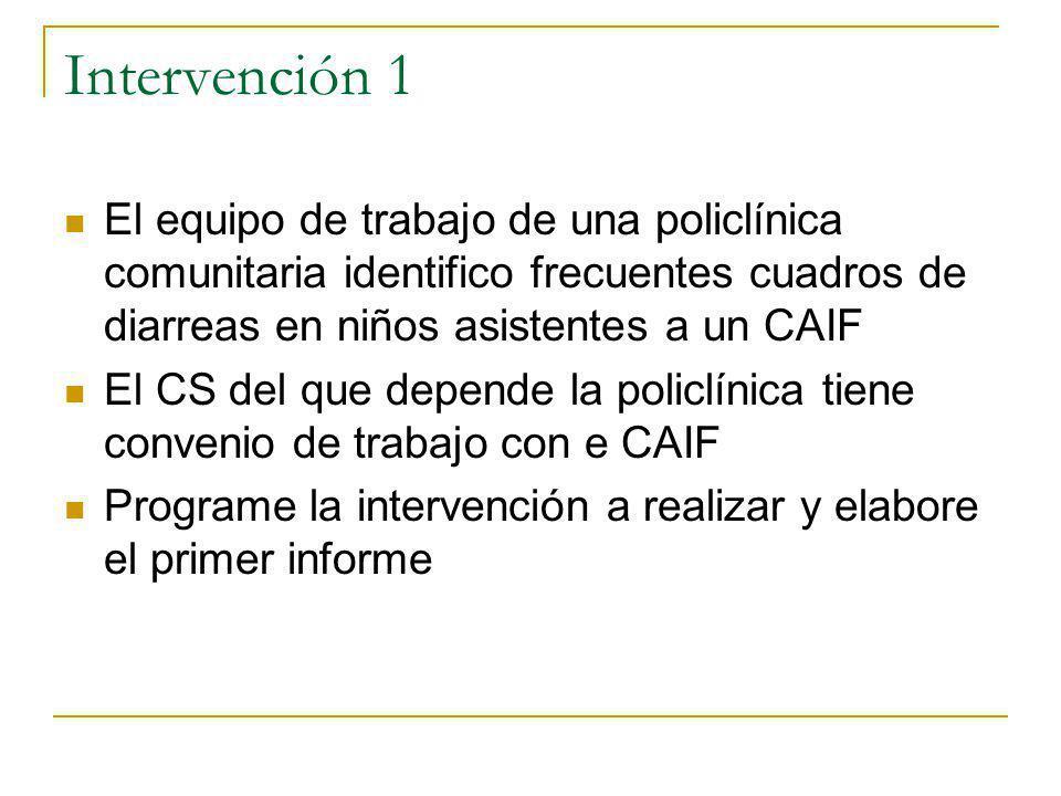 Intervención 1 El equipo de trabajo de una policlínica comunitaria identifico frecuentes cuadros de diarreas en niños asistentes a un CAIF El CS del q