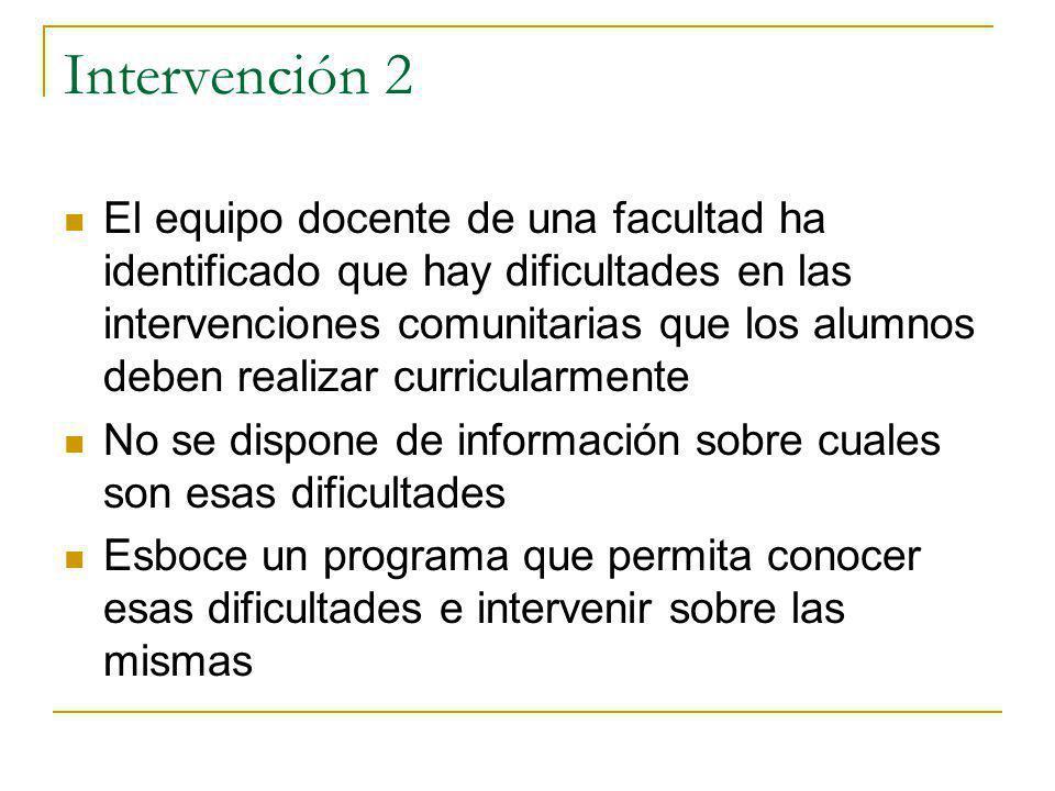 Intervención 2 El equipo docente de una facultad ha identificado que hay dificultades en las intervenciones comunitarias que los alumnos deben realiza