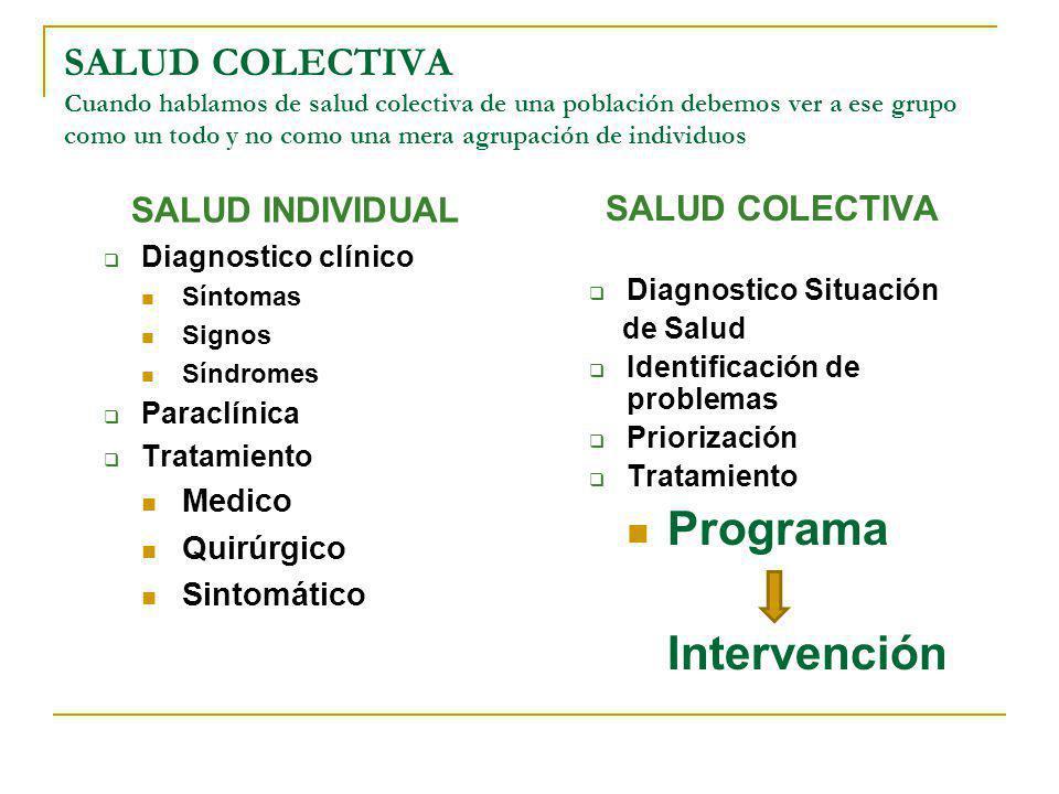 SALUD COLECTIVA Cuando hablamos de salud colectiva de una población debemos ver a ese grupo como un todo y no como una mera agrupación de individuos S