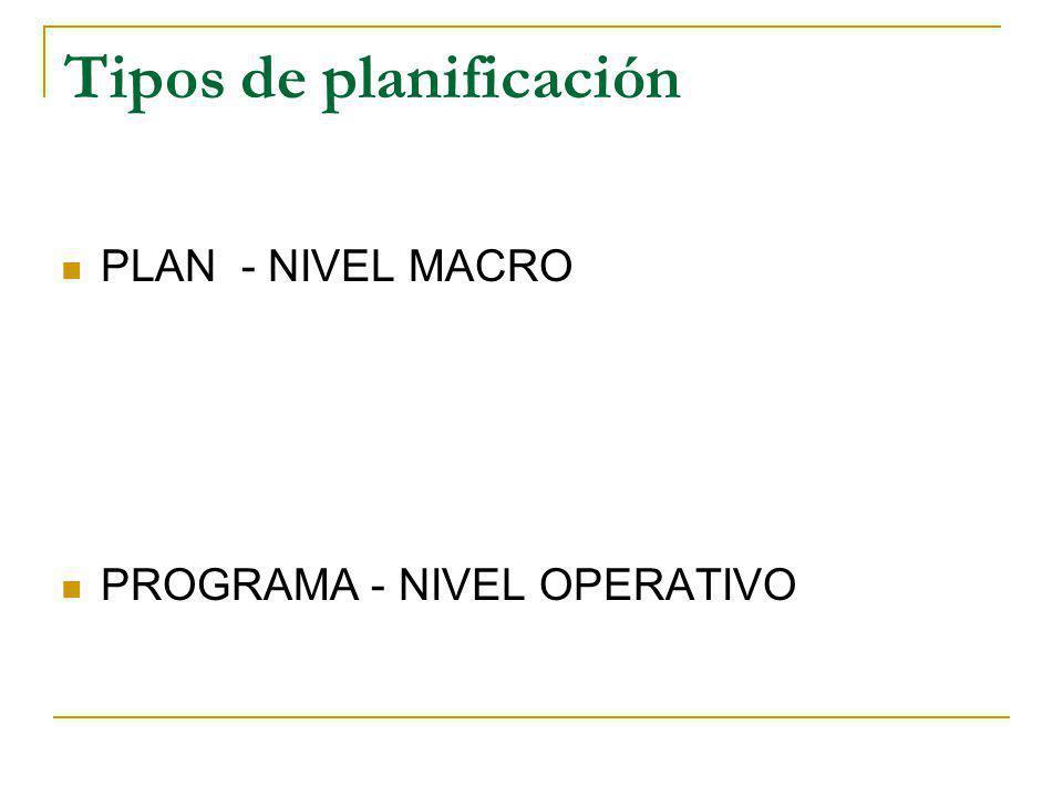 Tipos de planificación PLAN - NIVEL MACRO PROGRAMA - NIVEL OPERATIVO