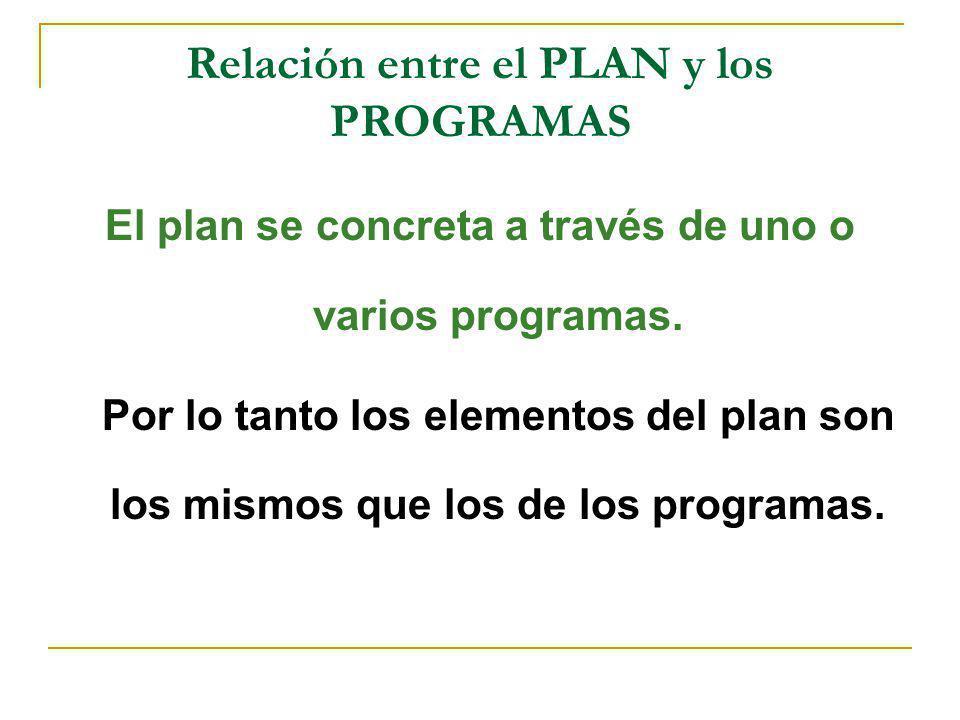 Relación entre el PLAN y los PROGRAMAS El plan se concreta a través de uno o varios programas. Por lo tanto los elementos del plan son los mismos que