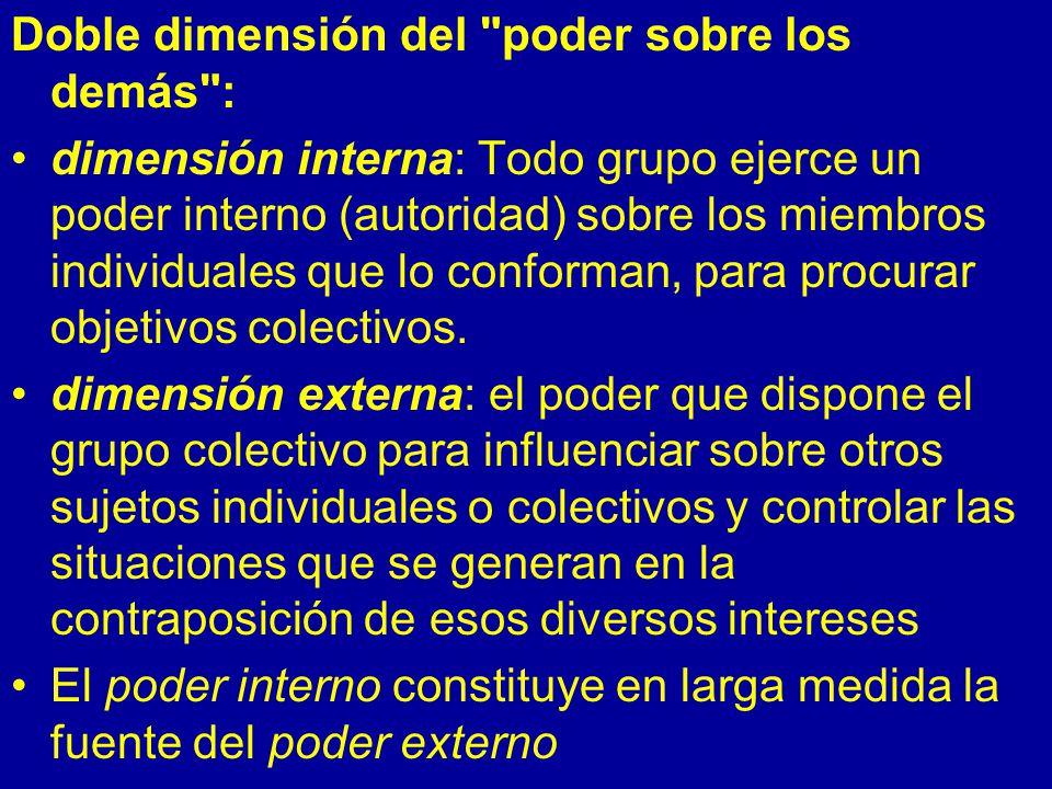Doble dimensión del poder sobre los demás : dimensión interna: Todo grupo ejerce un poder interno (autoridad) sobre los miembros individuales que lo conforman, para procurar objetivos colectivos.