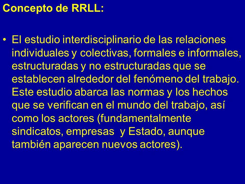 Concepto de RRLL: El estudio interdisciplinario de las relaciones individuales y colectivas, formales e informales, estructuradas y no estructuradas que se establecen alrededor del fenómeno del trabajo.