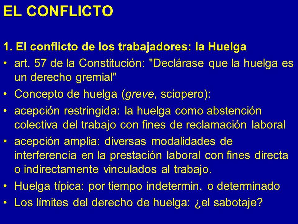 EL CONFLICTO 1.El conflicto de los trabajadores: la Huelga art.