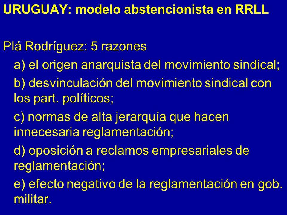 Otras características del modelo: Importante autonomía normativa en lo colectivo; Organización sindical única en un modelo de pluralidad sindical; Inexistencia de justicia competente en lo colectivo; Negociación colectiva por rama de actividad.