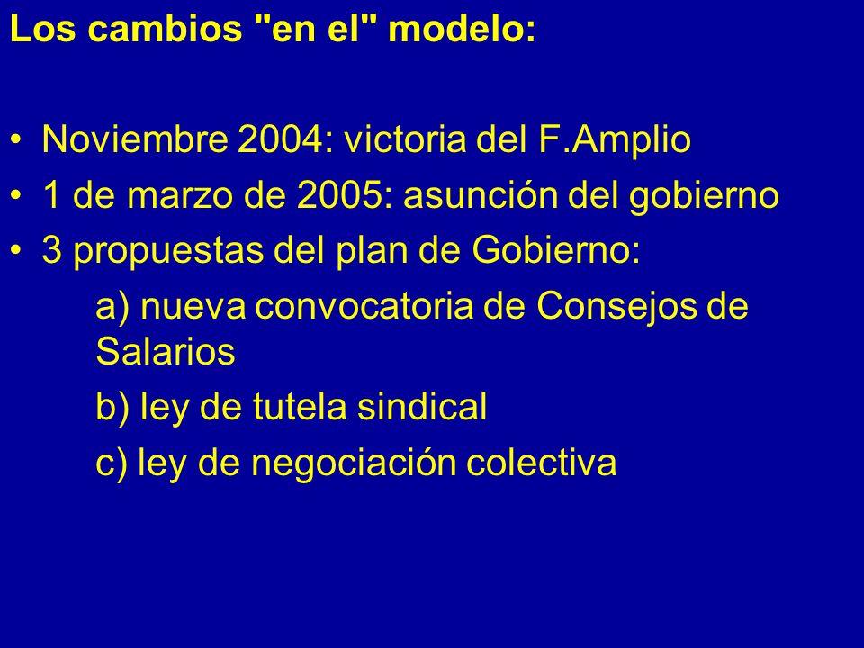 Los cambios en el modelo: Noviembre 2004: victoria del F.Amplio 1 de marzo de 2005: asunción del gobierno 3 propuestas del plan de Gobierno: a) nueva convocatoria de Consejos de Salarios b) ley de tutela sindical c) ley de negociación colectiva