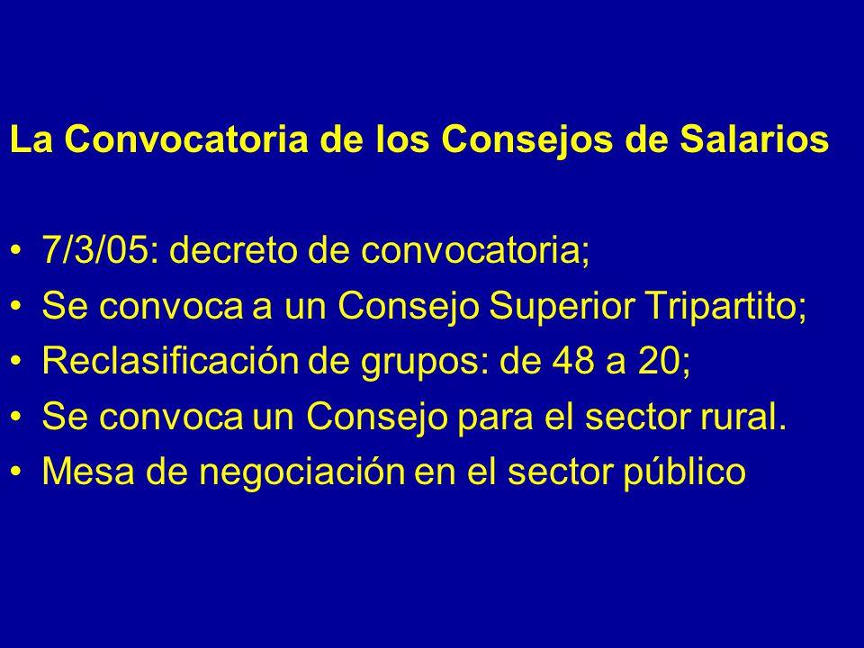 La Convocatoria de los Consejos de Salarios 7/3/05: decreto de convocatoria; Se convoca a un Consejo Superior Tripartito; Reclasificación de grupos: de 48 a 20; Se convoca un Consejo para el sector rural.