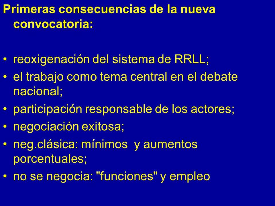 El poder y estrategias en el sistema de relaciones laborales uruguayo 1.