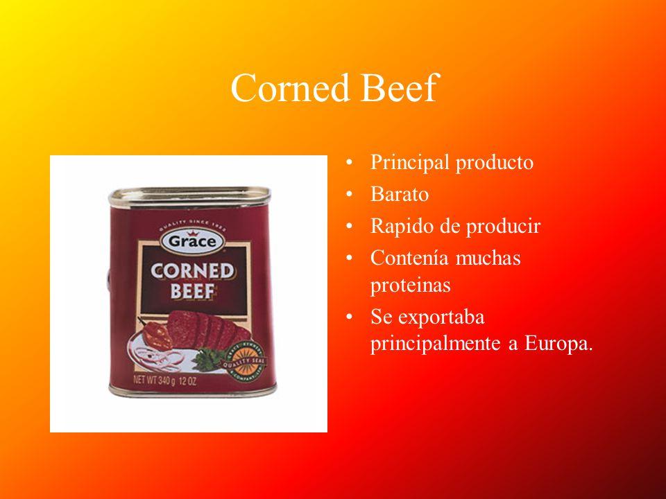 Corned Beef Principal producto Barato Rapido de producir Contenía muchas proteinas Se exportaba principalmente a Europa.