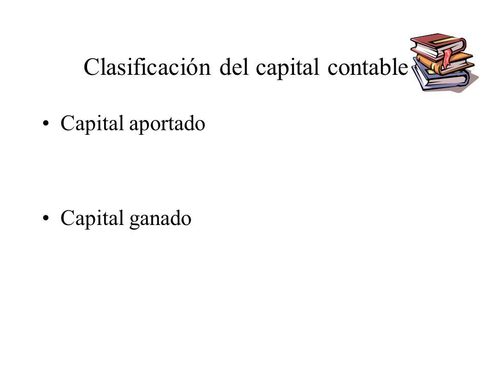 Clasificación del capital contable Capital aportado Capital ganado