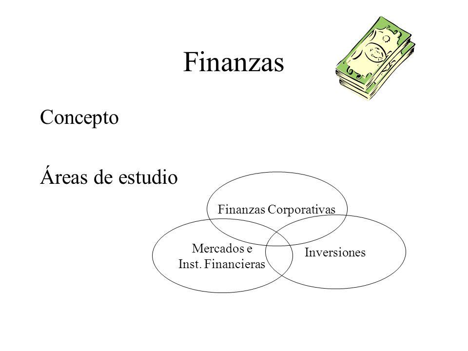 Finanzas Corporativas Inversiones Mercados e Inst. Financieras Finanzas Concepto Áreas de estudio