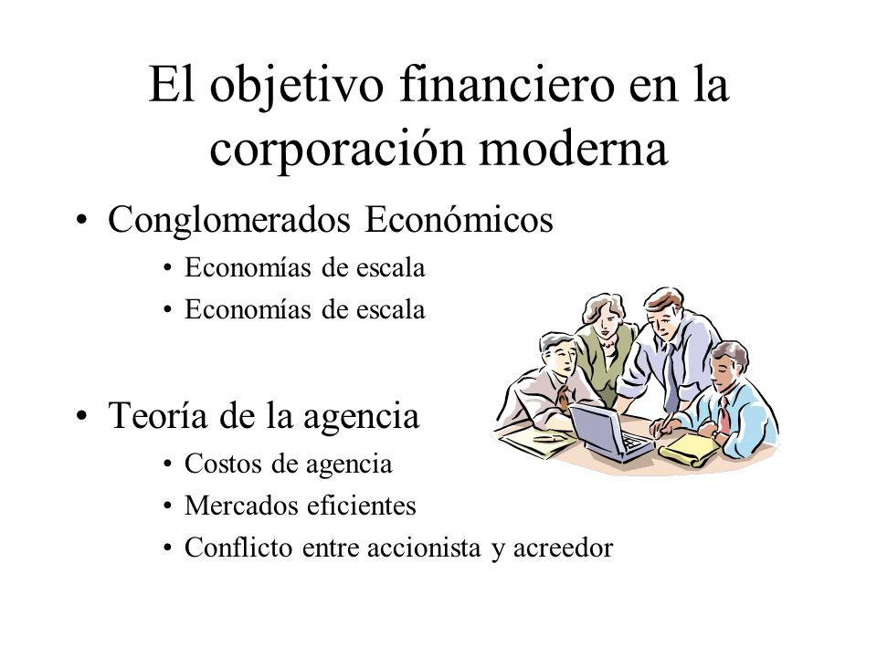 El objetivo financiero en la corporación moderna Conglomerados Económicos Economías de escala Teoría de la agencia Costos de agencia Mercados eficient