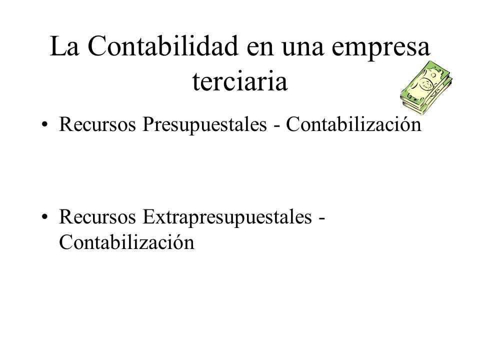 La Contabilidad en una empresa terciaria Recursos Presupuestales - Contabilización Recursos Extrapresupuestales - Contabilización