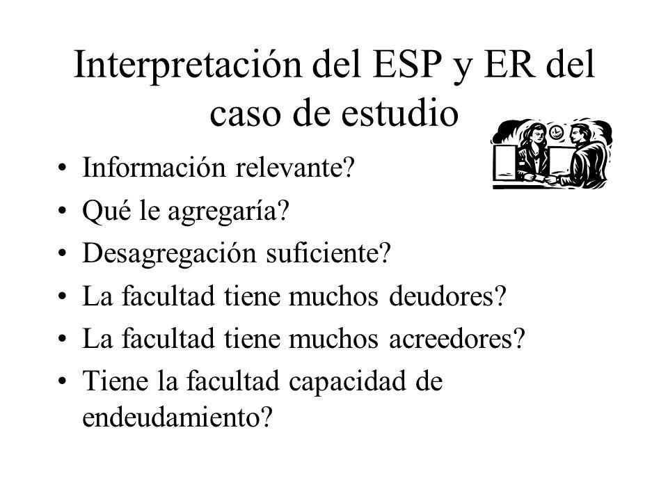 Interpretación del ESP y ER del caso de estudio Información relevante? Qué le agregaría? Desagregación suficiente? La facultad tiene muchos deudores?