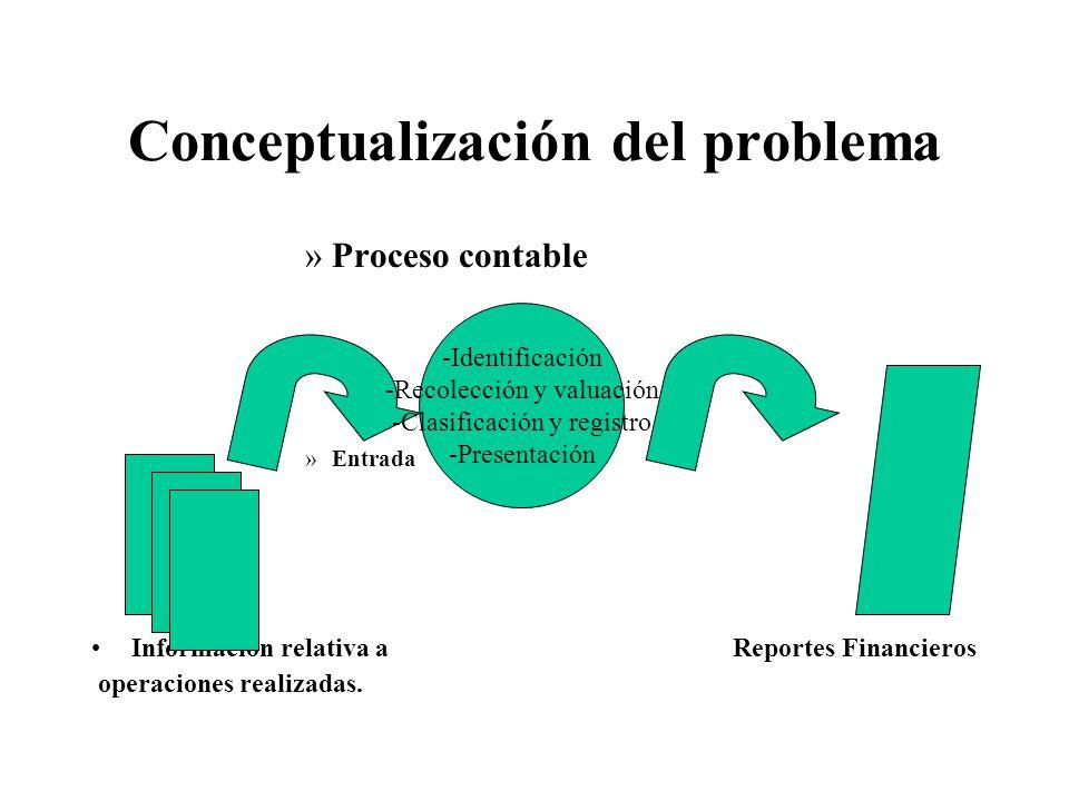 Conceptualización del problema »Proceso contable »Entrada Información relativa aReportes Financieros operaciones realizadas. -Identificación -Recolecc