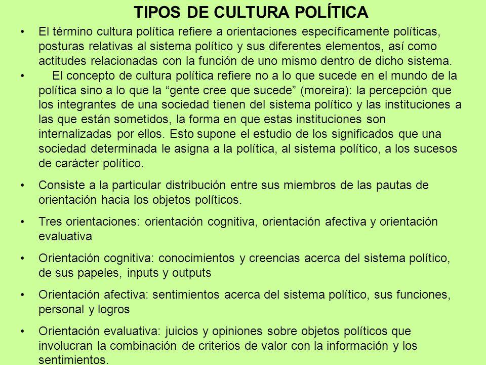 LA CULTURA CÍVICA Una forma democrática del sistema político requiere una cultura política adaptada a ella. Cultura cívica: las normas y actitudes del