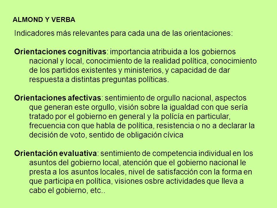 TIPOS DE CULTURA POLÍTICA El término cultura política refiere a orientaciones específicamente políticas, posturas relativas al sistema político y sus