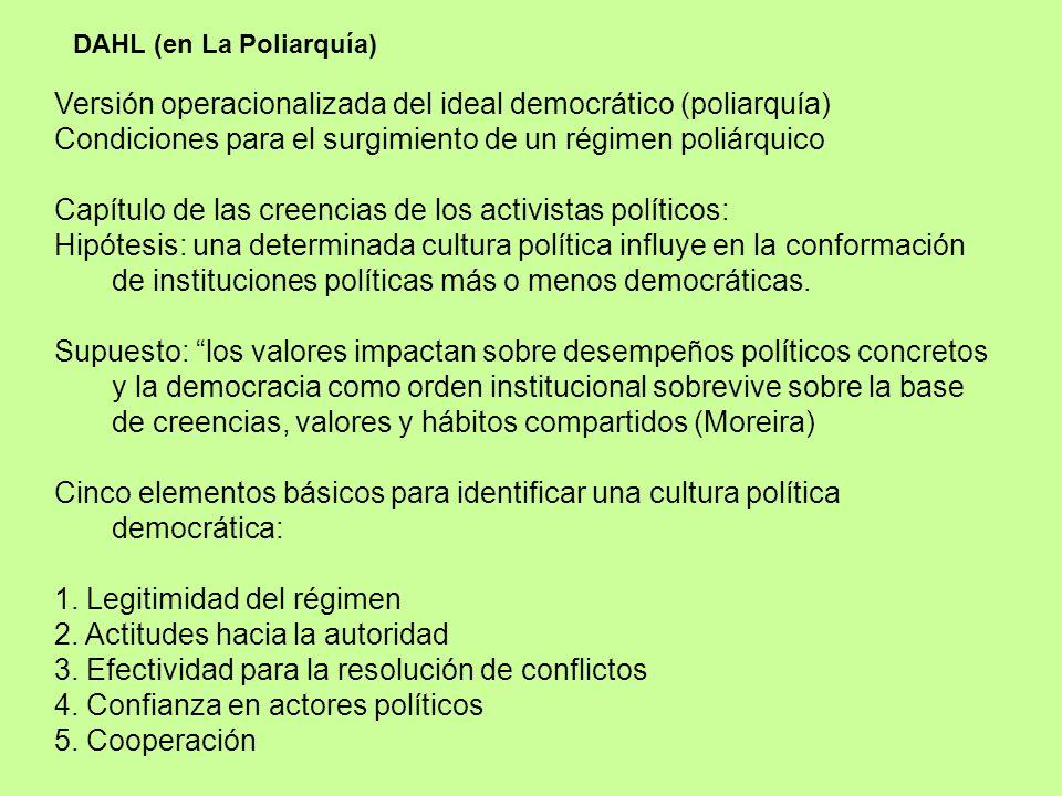 Según Haretche, haciendo referencia al trabajo de Almond y Verba, la cultura política está compuesta por elementos que le otorgan dinamismo y estabili