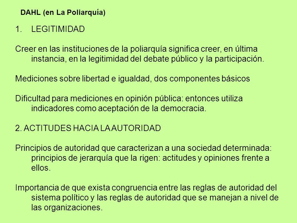 Versión operacionalizada del ideal democrático (poliarquía) Condiciones para el surgimiento de un régimen poliárquico Capítulo de las creencias de los