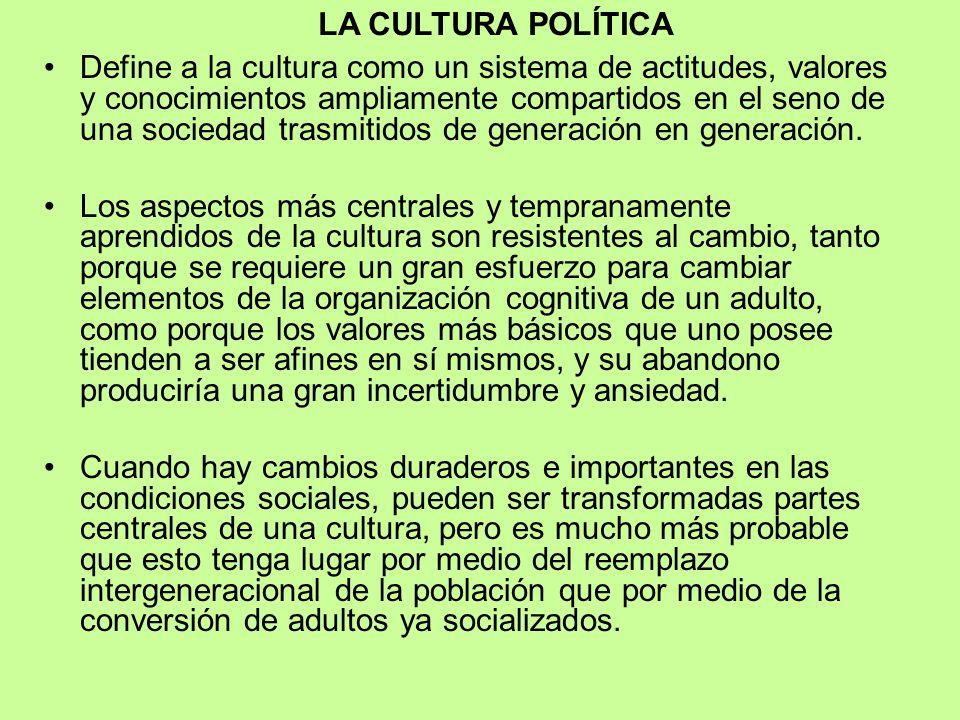 LA CULTURA POLÍTICA Importancia de factores culturales más allá del determinismo económico (elección racional). Por ejemplo la religión: enormes difer