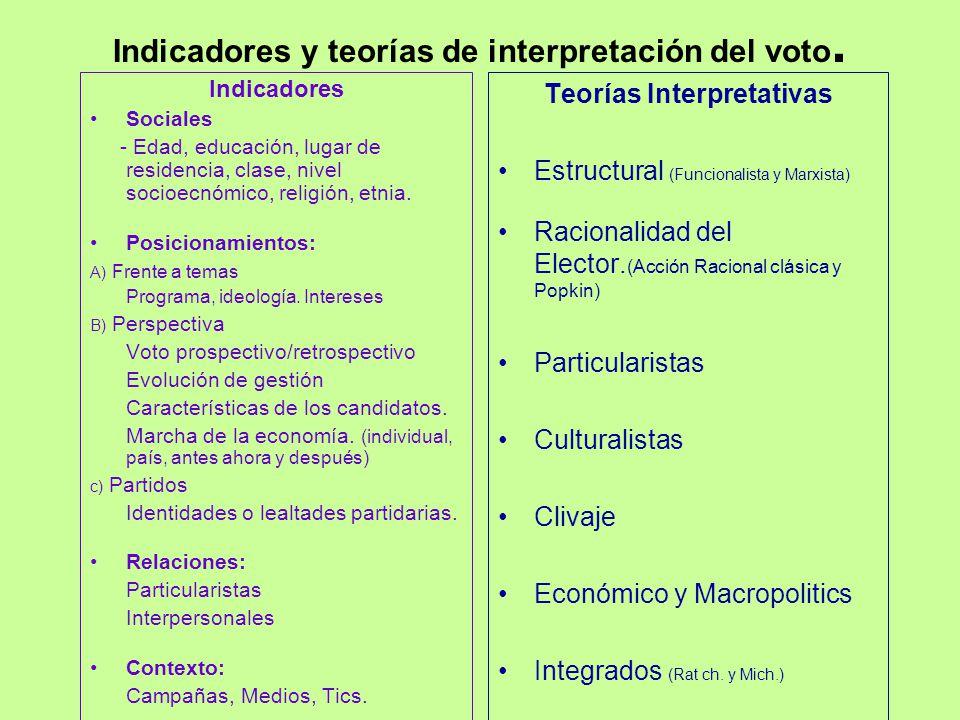 Actitudes Creencias/Valores Opiniones Comportamiento FACTORES PSICOLOGICOS EXPERIENCIA PERSONAL INFLUENCIA FAMILIAR SISTEMA EDUCATIVO GRUPO DE PARES G