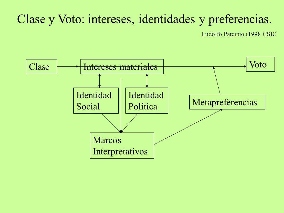Indicadores y teorías de interpretación del voto. Indicadores Sociales - Edad, educación, lugar de residencia, clase, nivel socioecnómico, religión, e