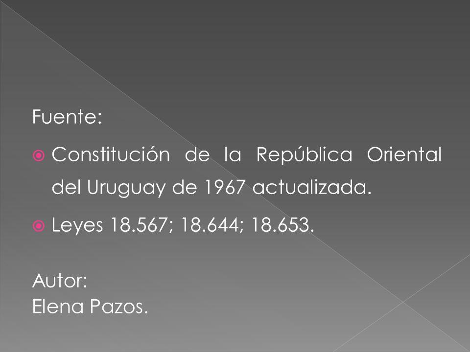 Fuente: Constitución de la República Oriental del Uruguay de 1967 actualizada. Leyes 18.567; 18.644; 18.653. Autor: Elena Pazos.