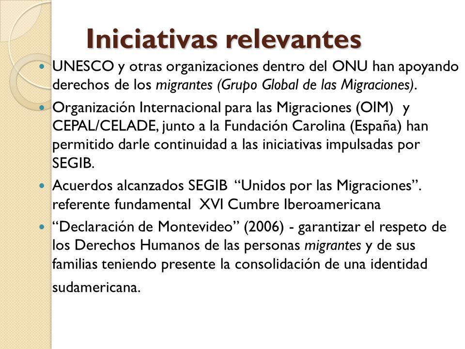 Iniciativas relevantes Iniciativas relevantes UNESCO y otras organizaciones dentro del ONU han apoyando derechos de los migrantes (Grupo Global de las Migraciones).