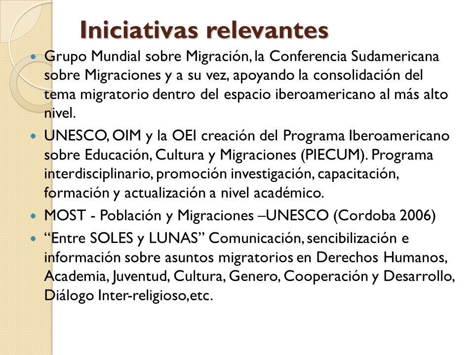 Iniciativas relevantes Grupo Mundial sobre Migración, la Conferencia Sudamericana sobre Migraciones y a su vez, apoyando la consolidación del tema migratorio dentro del espacio iberoamericano al más alto nivel.