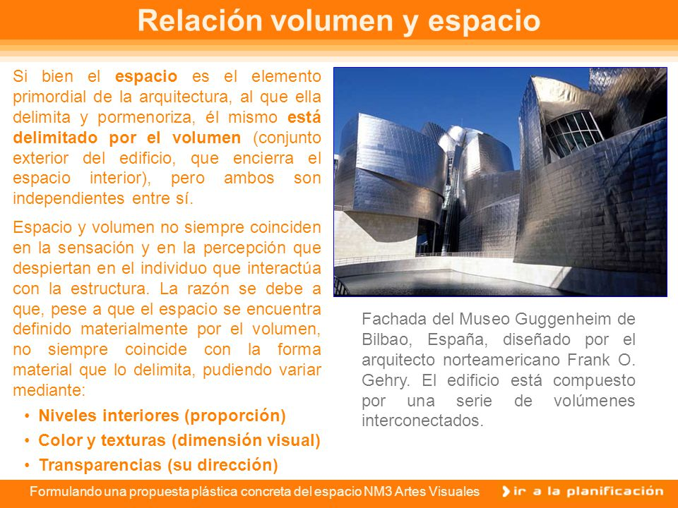 Formulando una propuesta plástica concreta del espacio NM3 Artes Visuales Relación volumen y espacio Si bien el espacio es el elemento primordial de la arquitectura, al que ella delimita y pormenoriza, él mismo está delimitado por el volumen (conjunto exterior del edificio, que encierra el espacio interior), pero ambos son independientes entre sí.