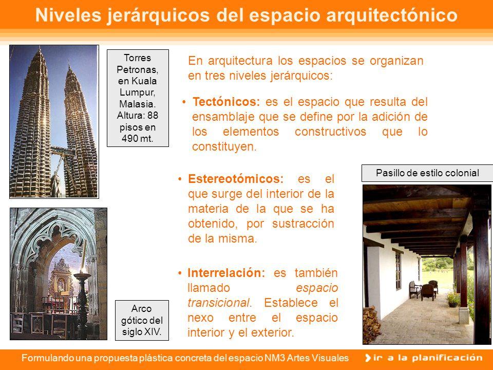 Formulando una propuesta plástica concreta del espacio NM3 Artes Visuales En arquitectura los espacios se organizan en tres niveles jerárquicos: Niveles jerárquicos del espacio arquitectónico Estereotómicos: es el que surge del interior de la materia de la que se ha obtenido, por sustracción de la misma.