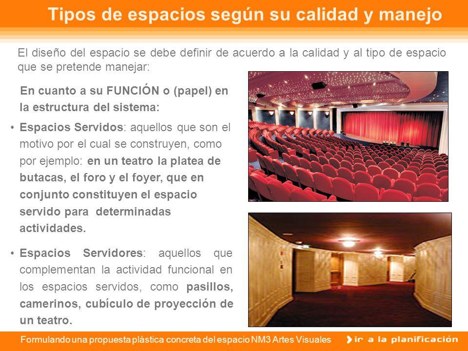 Formulando una propuesta plástica concreta del espacio NM3 Artes Visuales Espacios Servidores: aquellos que complementan la actividad funcional en los espacios servidos, como pasillos, camerinos, cubículo de proyección de un teatro.