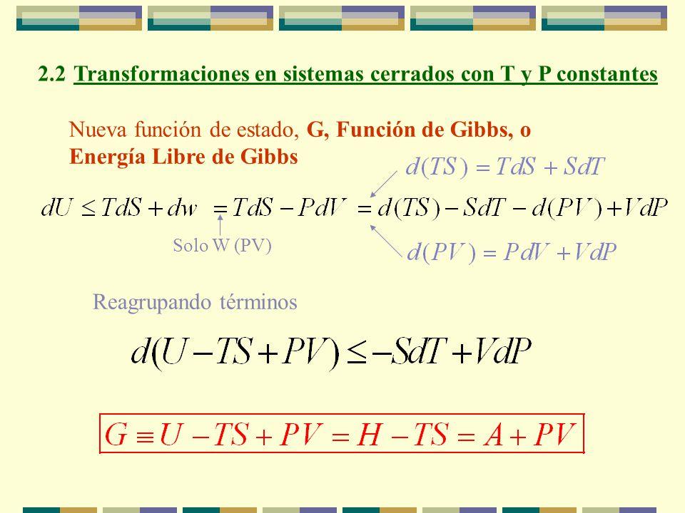 Si T y V son constantes, y solo hay trabajo (P-V) En un sistema cerrado que experimente un proceso espontáneo con T y V constantes, la energía de Helm