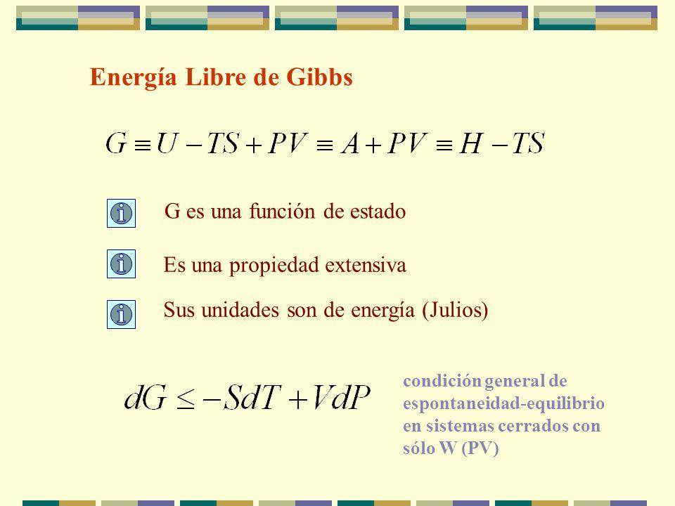 2.2 Transformaciones en sistemas cerrados con T y P constantes Nueva función de estado, G, Función de Gibbs, o Energía Libre de Gibbs Reagrupando térm