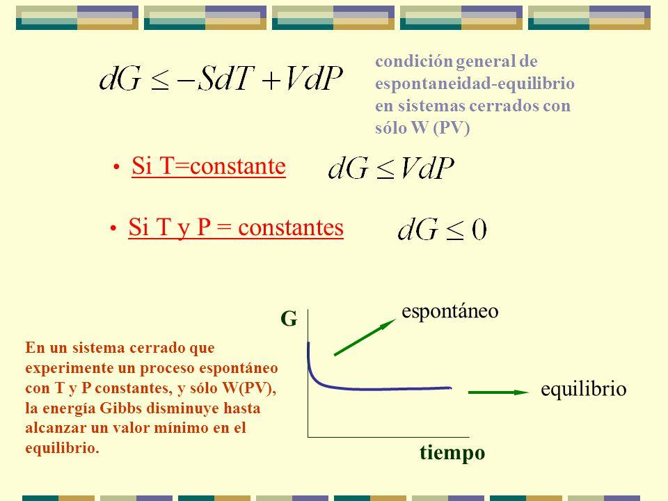 G es una función de estado Es una propiedad extensiva Sus unidades son de energía (Julios) Energía Libre de Gibbs condición general de espontaneidad-e