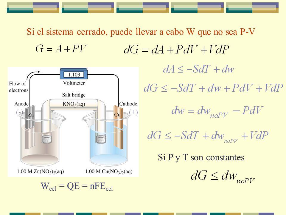 Si T=constante Si T y P = constantes condición general de espontaneidad-equilibrio en sistemas cerrados con sólo W (PV) En un sistema cerrado que expe